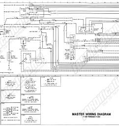 1973 1979 ford truck wiring diagrams schematics fordification net 1997 ford taurus ignition wiring 1979 ford f150 ignition wiring diagram [ 2766 x 1688 Pixel ]