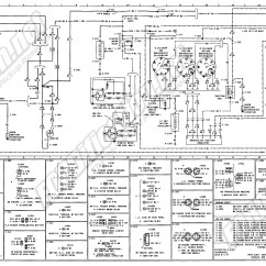 04 Ford Expedition Radio Wiring Diagram Towbar 1973-1979 Truck Diagrams & Schematics - Fordification.net