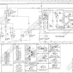 351 Windsor Wiring Diagram Of Ceiling Fan With Regulator 351w Schematic Library 4rxpreistastischde