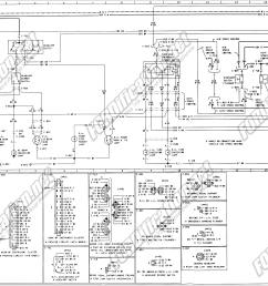 1973 1979 ford truck wiring diagrams schematics fordification net ford wiring schematic 1978 ford f [ 3721 x 2257 Pixel ]