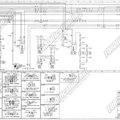 1975 Ford F250 Wiring Diagram Volkswagen Sharan 1973 1979 Truck Diagrams Schematics Fordification Net