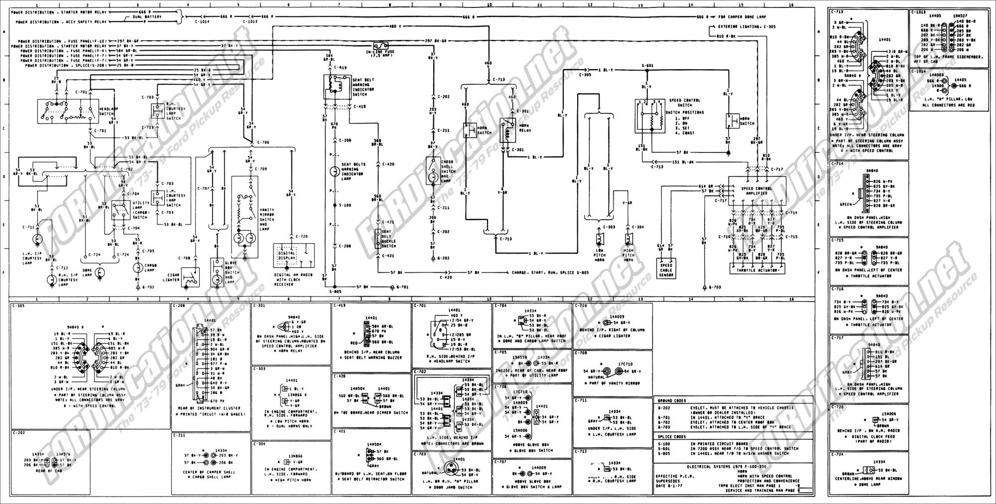 hight resolution of 1973 1979 ford truck wiring diagrams schematics fordification net ford f250 cooling system f250 ford wiring diagram