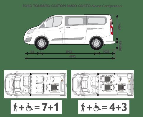 configurazione Ford Transit Custom Tetto Alto