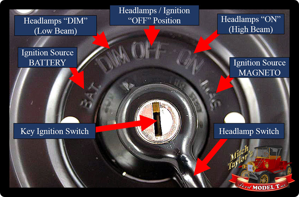 Ford Ignition Switch Diagram