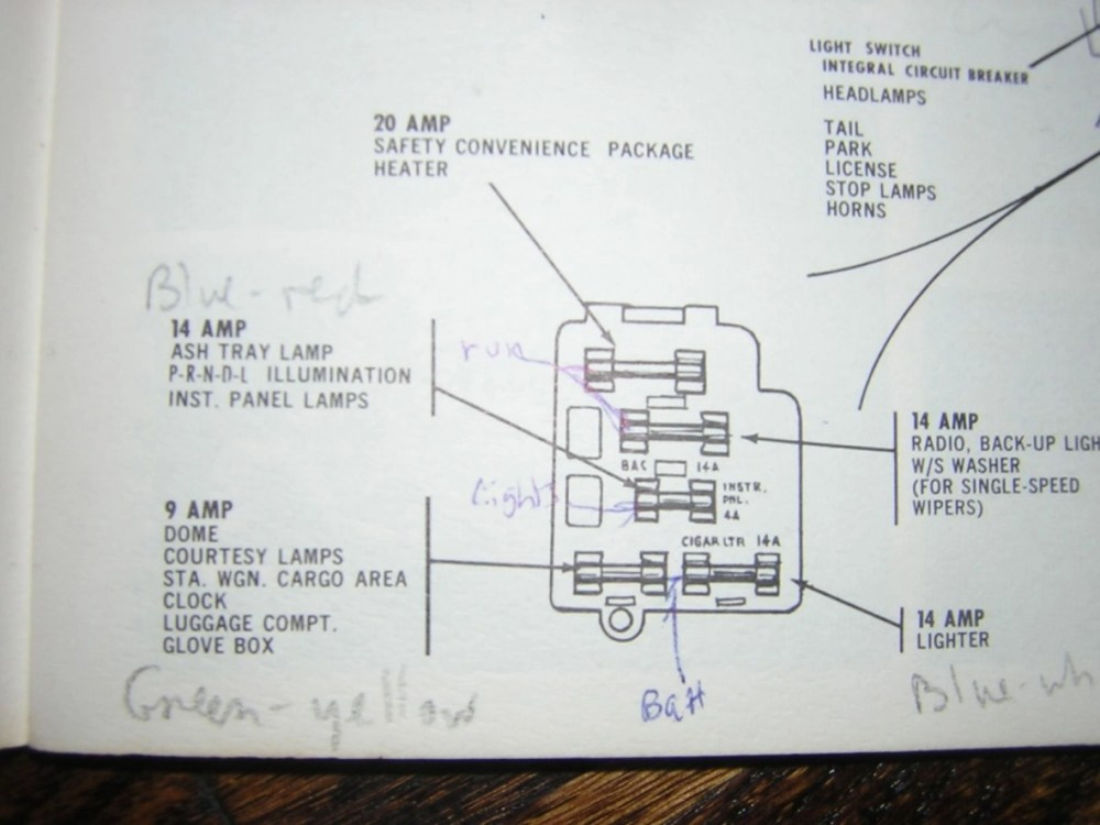 medium resolution of 1966 ford f100 fuse box schema diagram database
