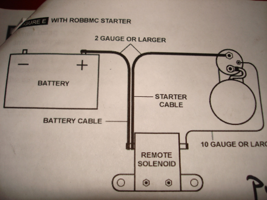 Motor Wiring Diagrams Together With Ford Mini Starter Wiring Diagram