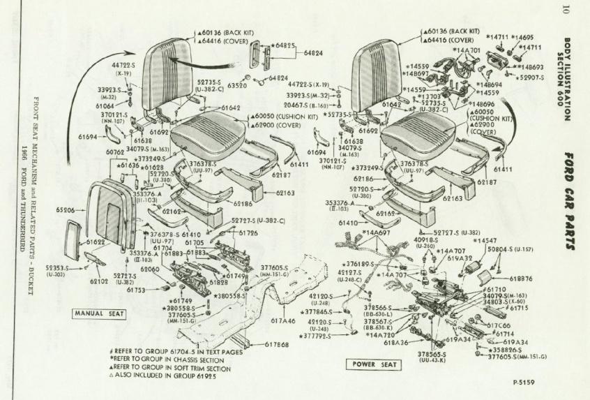 1964 t bird wiring diagram seat