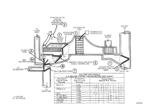 small resolution of 65 mustang vacuum diagram