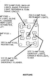 1972 Chevelle Fuse Box Diagram