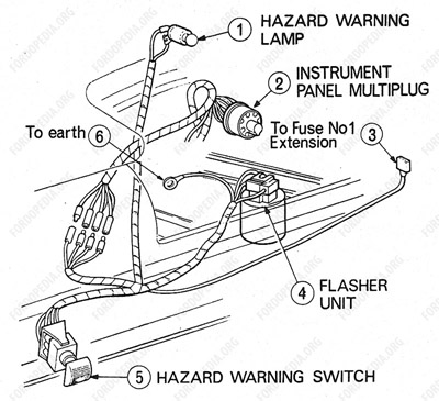 Hazard Warning Switch Wiring Diagram : 36 Wiring Diagram