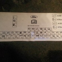 Ford Focus Mk2 Wiring Diagram Double Pole Light Switch Fuse Box Library 2016 01 26 18 40 32 Jpg