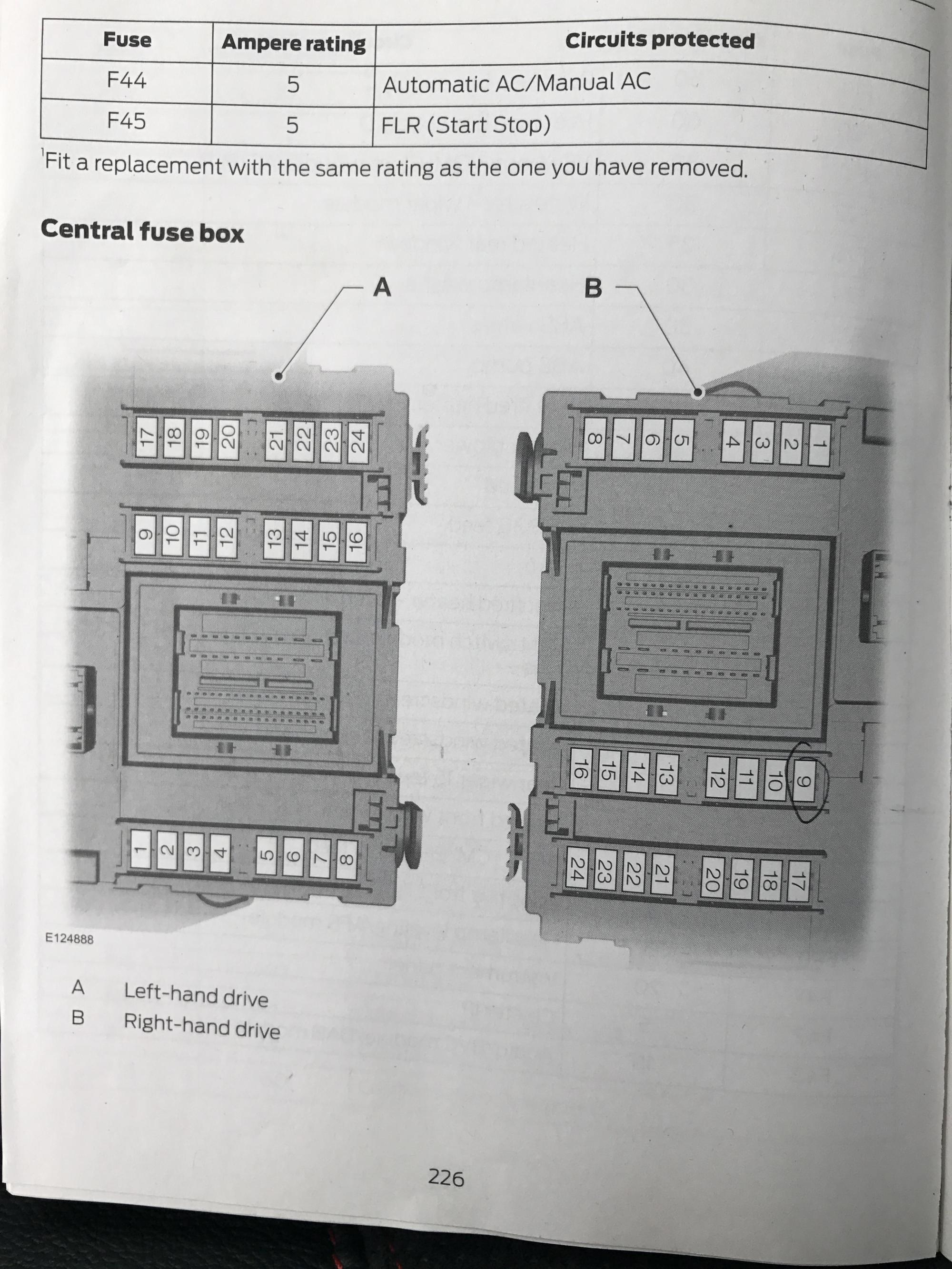 hight resolution of ford s max central fuse box wiring diagram sort ford s max central fuse box