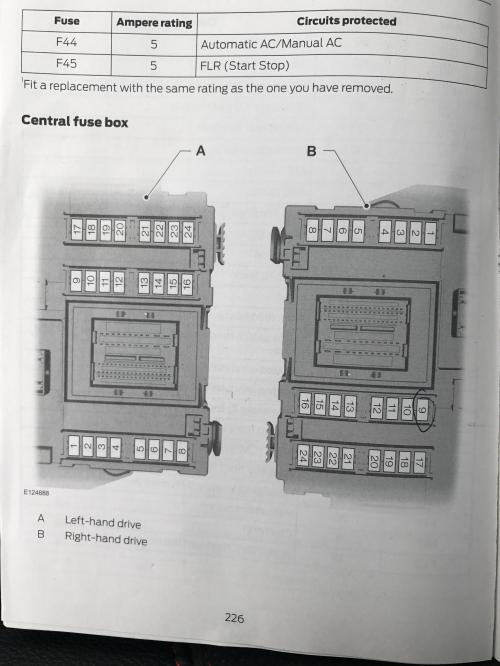 small resolution of ford s max central fuse box wiring diagram sort ford s max central fuse box