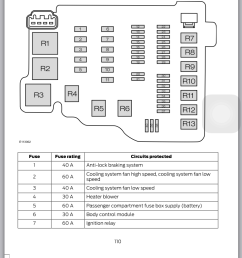 fiesta fuse box mk7 wiring diagram list2013 fiesta fuse box diagram ford fiesta club ford owners [ 750 x 1334 Pixel ]