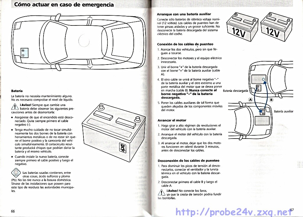 1995 Mazda Mx6 Vacuum Diagram. Mazda. Auto Wiring Diagram