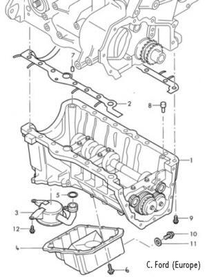 2.3 Engine Overview Pt 3