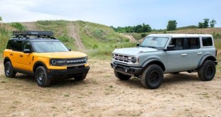 2022 Ford Bronco price