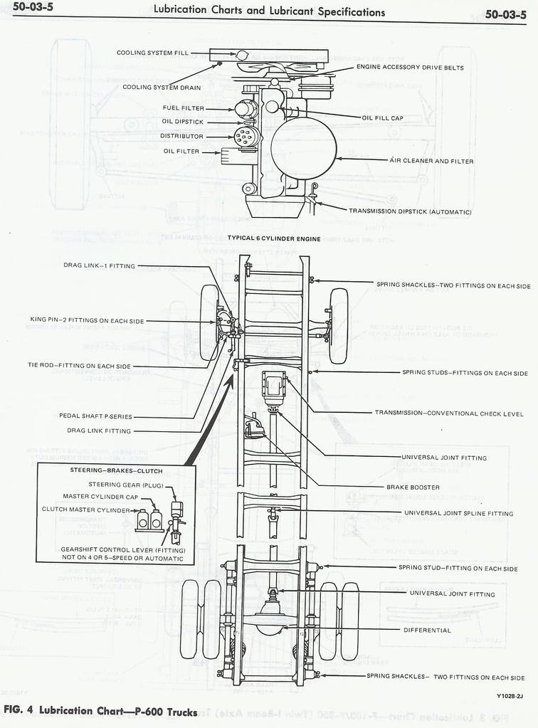 1979 Truck Shop Manual, Pre-Delivery, Maintenance and