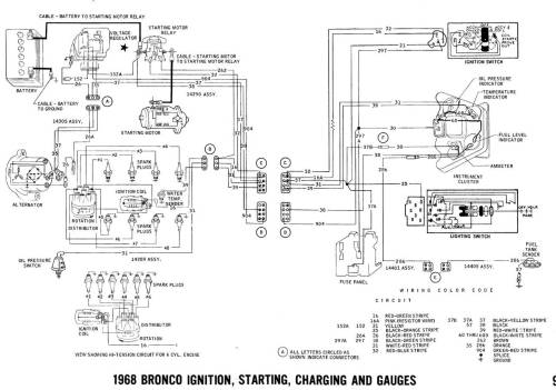 small resolution of 1968 ford pickup wiring diagram ford auto wiring diagram 1996 ford f700 wiring schematic ford f800