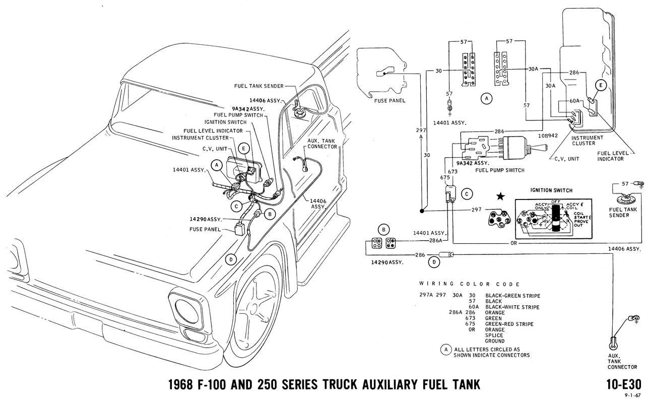 2002 ford windstar wiring diagram single polen kostenlos autocurate net auto
