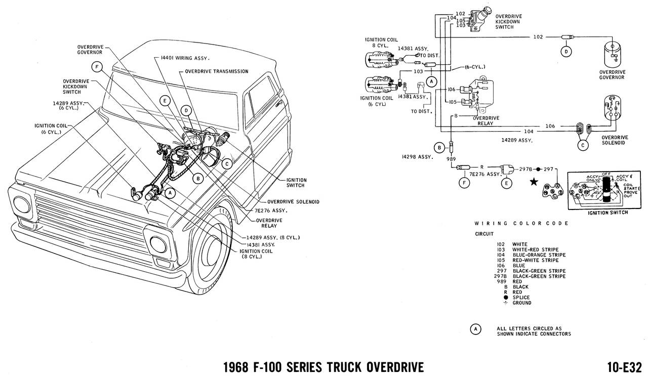 Ford F Fuse Box Sharing About Wiring Diagram Smart