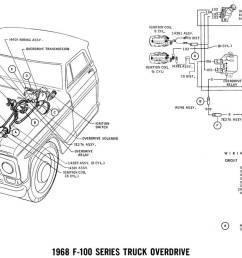 dodge dart wiring diagrams furthermore 1970 challenger dodge ram 1500 wiring diagram dodge wiring harness diagram [ 1280 x 743 Pixel ]