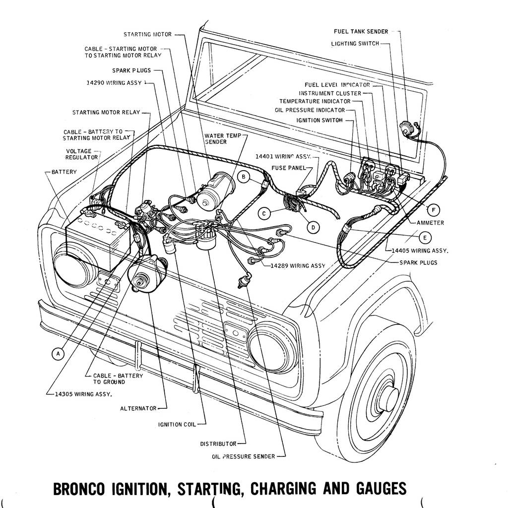 Ford Bronco Battery Wiring Diagram