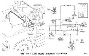 1965 Wiring Diagrams  Ford Truck Fanatics