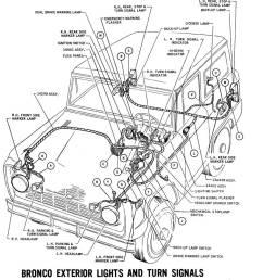 1977 ford bronco wiring diagram wiring diagram schematics1972 ford bronco wiring diagram wiring diagram 1977 ford [ 893 x 1023 Pixel ]