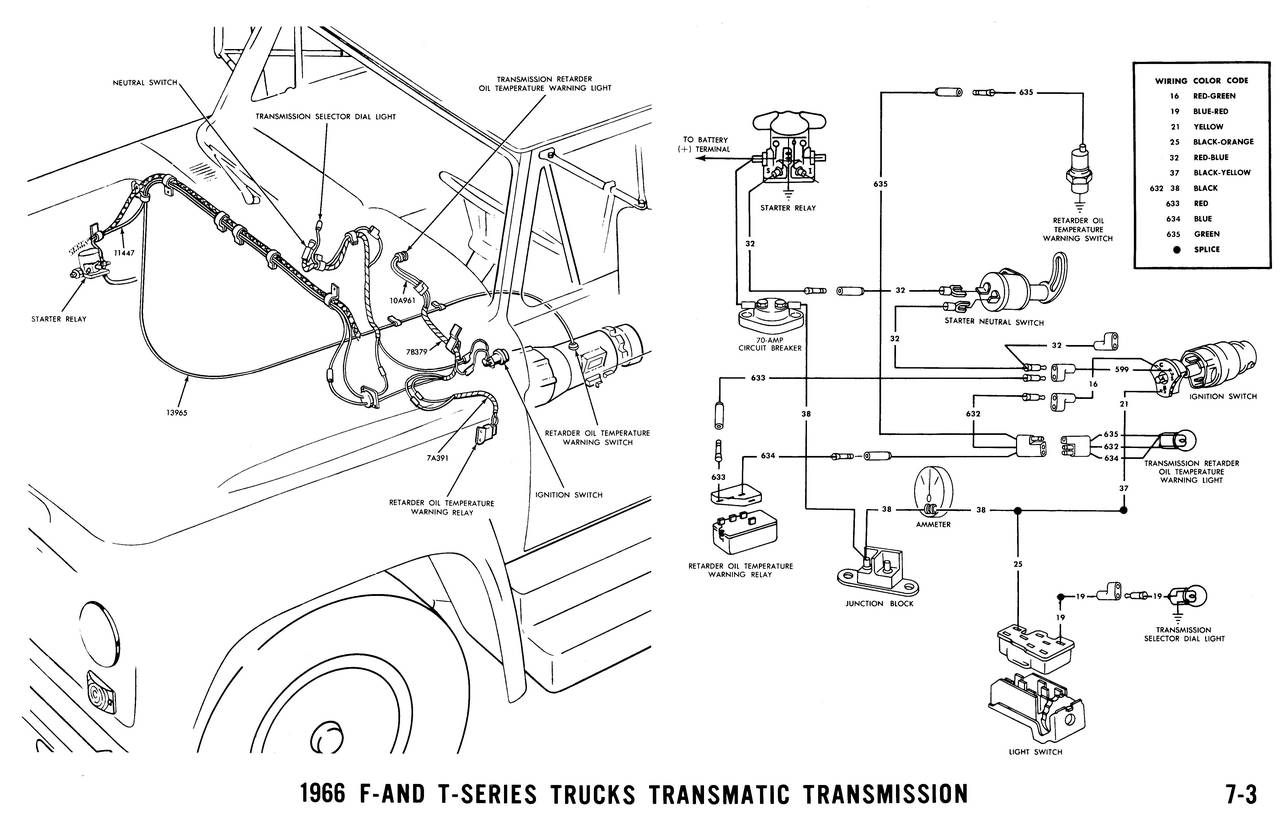 1966 Ford Pickup Wiring Diagram. 1966 Ford Pickup Parts
