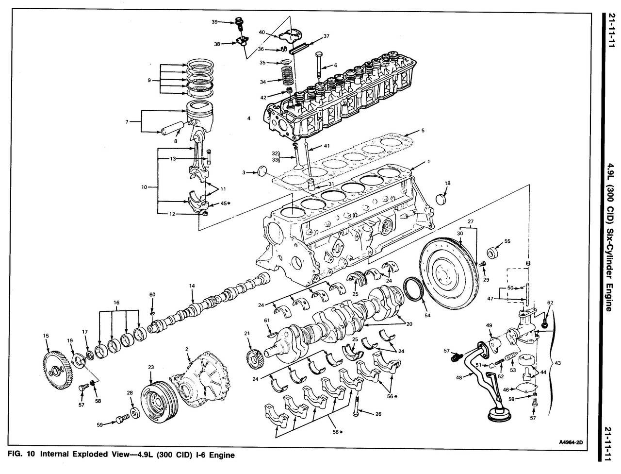 Shop Manual Engine Group 21 Gasoline Engines