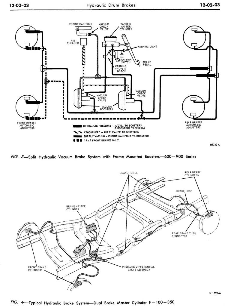 1970 Shop Manual-Chassis, Volume 1, Group 12, Brakes