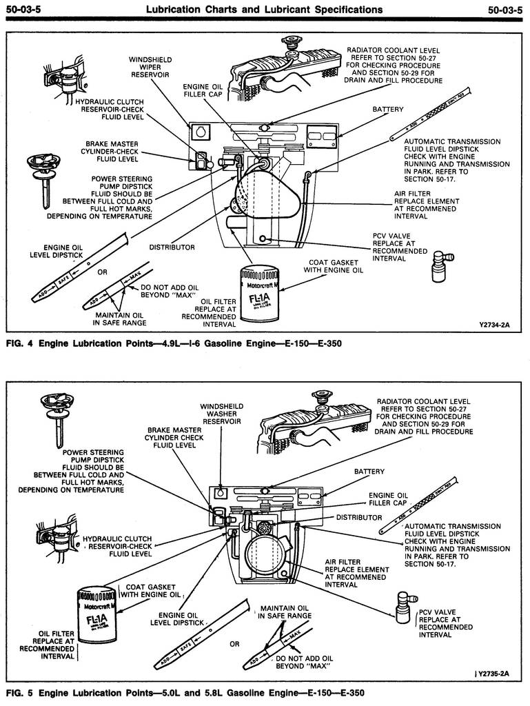 1985 Shop Manual-Pre Delivery,Lubrication and Maintenance