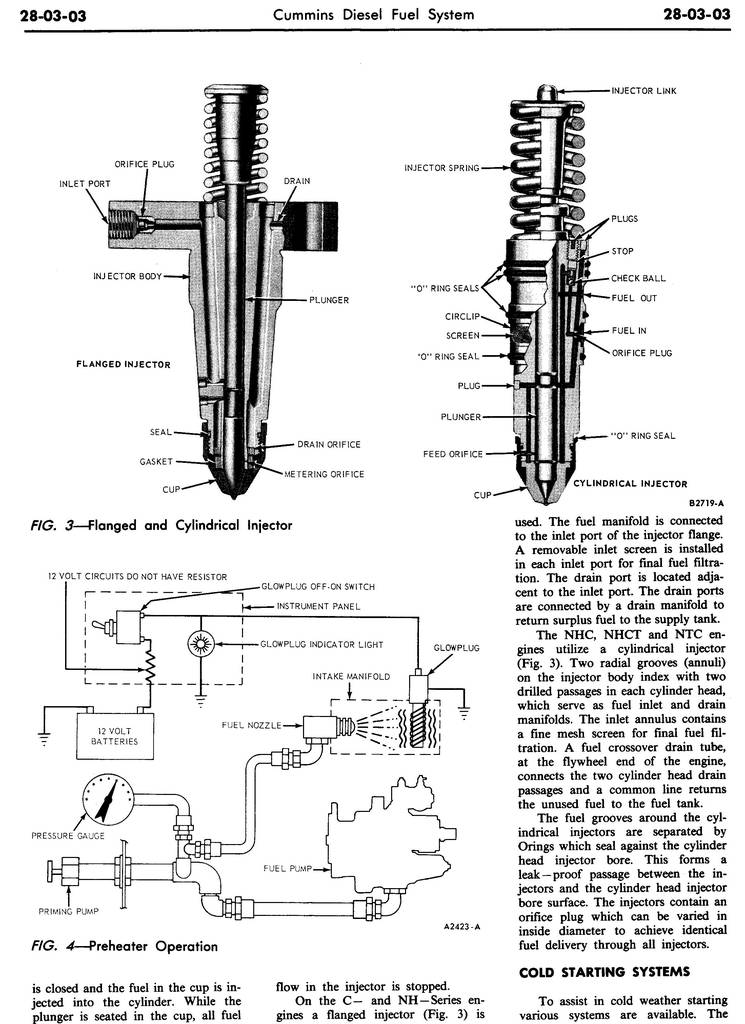 1970 Shop Manual-Volume 2,Group 28,Fuel System-Diesel
