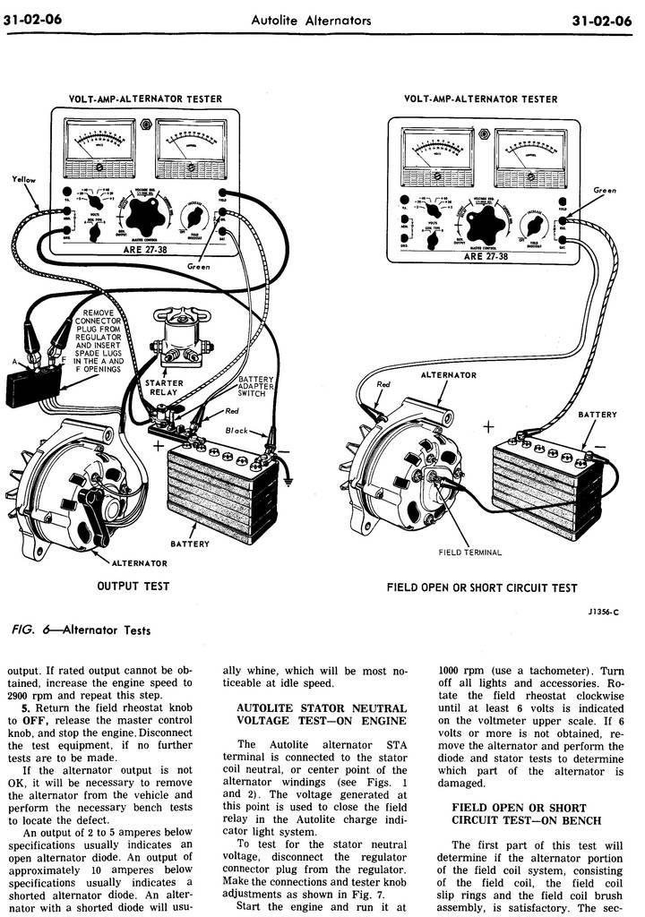 1970 Shop Manual-Vol 3 & 4,Body & Electrical,Group 31