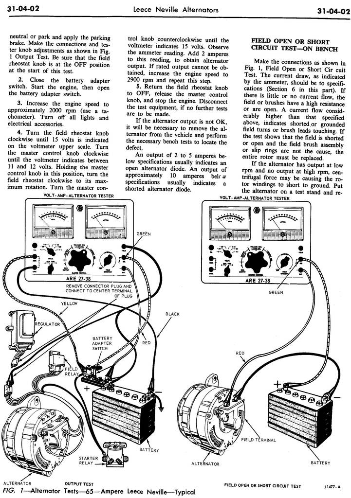 1970 Shop Manual-Vol 3 & 4,Body & Electrical,Group 31