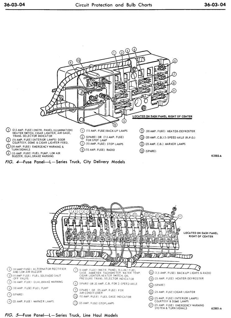 1970 Shop Manual-Vol 3 & 4,Body & Electrical,Group 36