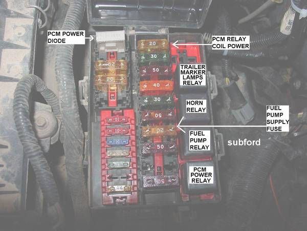Ford E150 Econoline Van Fuse Diagram On 1993 Ford Econoline Fuse Box