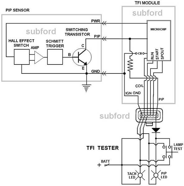 related with pip wiring diagram