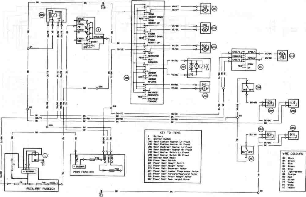 medium resolution of ford focus 2 wiring diagrams wiring diagrams konsult focus mk2 fuse diagram focus mk2 fuse diagram