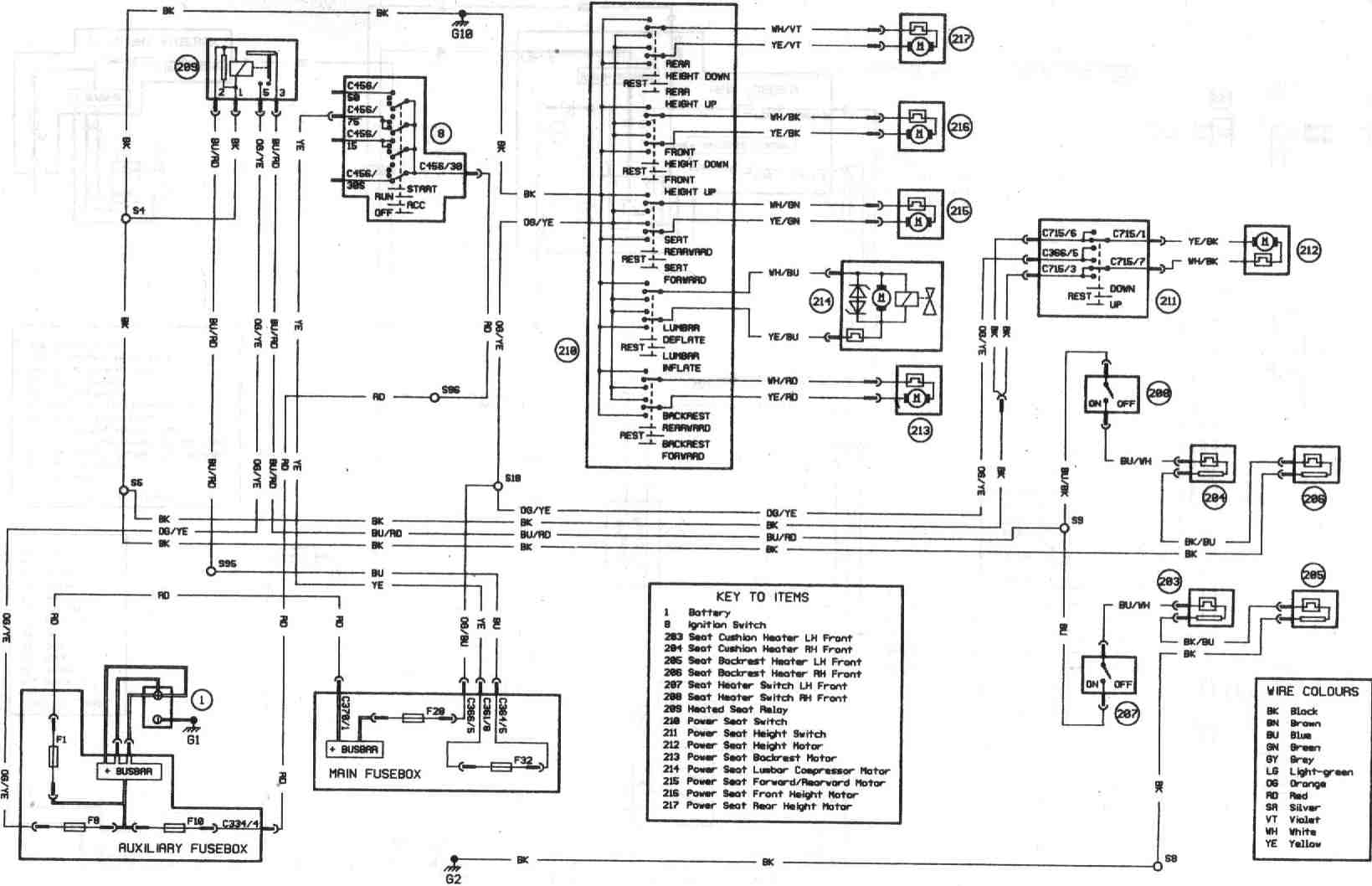 hight resolution of ford focus 2 wiring diagrams wiring diagrams konsult focus mk2 fuse diagram focus mk2 fuse diagram