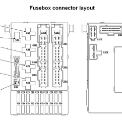 Ford Cortina Mk2 Wiring Diagram 3 Way Dimmer Fusebox Pinouts (mondeo Mk1/2) - Www.fordwiki.co.uk
