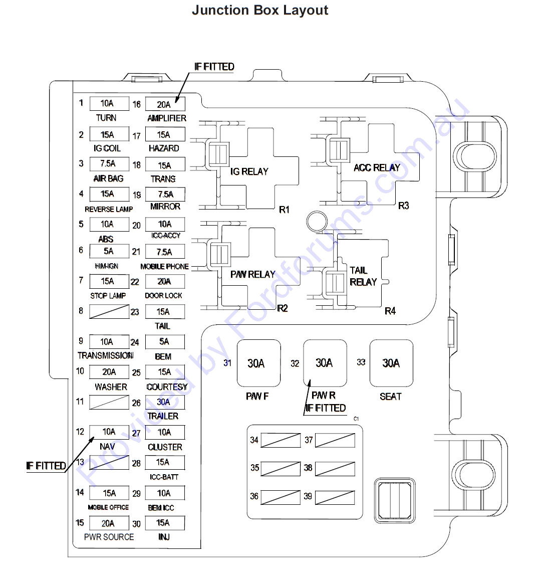 Ba Falcon Fuse Box Layout : 25 Wiring Diagram Images