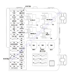 Ba Falcon Ute Stereo Wiring Diagram Vfd Fuse Box Layout 25 Images