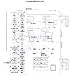 1964 ford falcon fuse box diagram wiring diagram details 1964 ford falcon fuse box diagram [ 1094 x 1167 Pixel ]