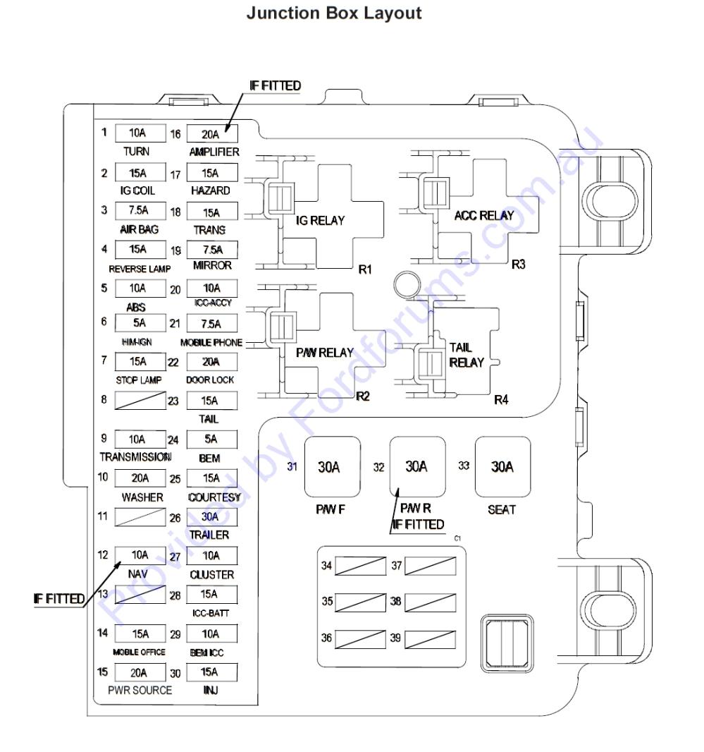 medium resolution of 1964 ford falcon fuse box diagram wiring diagram details 1964 ford falcon fuse box diagram