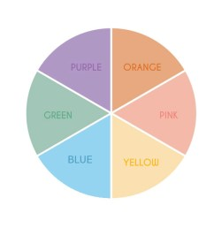 here the color wheel determines which color of concealer will work best on your blemish  [ 1920 x 600 Pixel ]