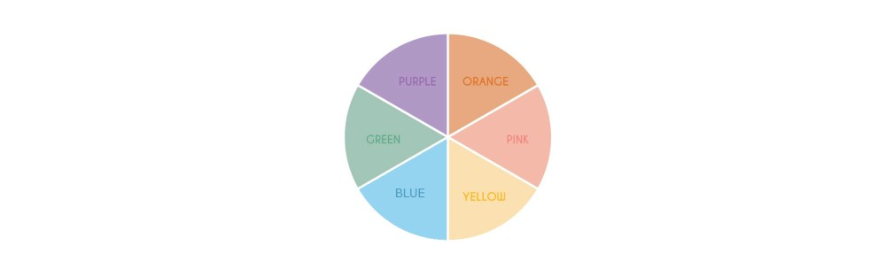 medium resolution of here the color wheel determines which color of concealer will work best on your blemish
