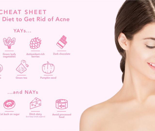 Acne Diet Cheat Sheet