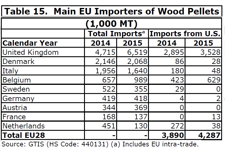 main-eu-importers